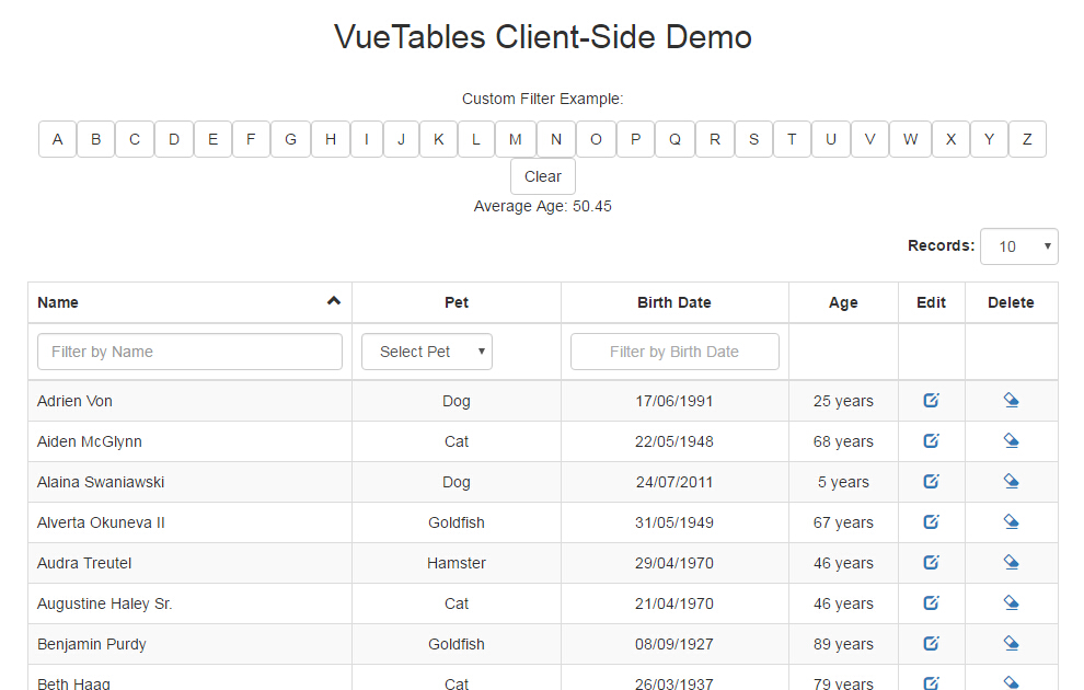Vue Tables : displaying Bootstrap-styled grids with data