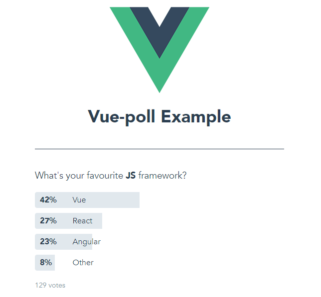 A Twitter-like vote component made with Vue js 2