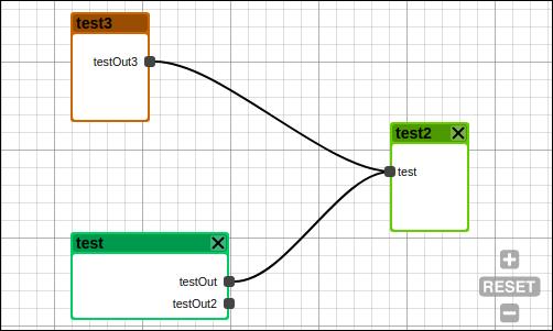 Diagram Component For Vue Js