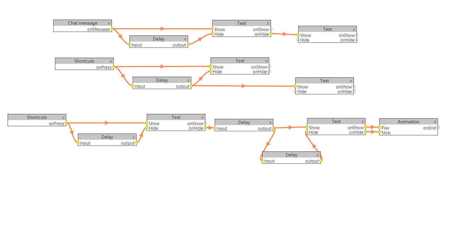 Vue2 dataflow graph editor