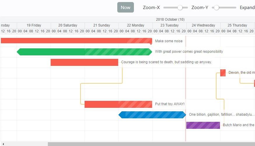 Elastic Gantt Chart With Vue Js
