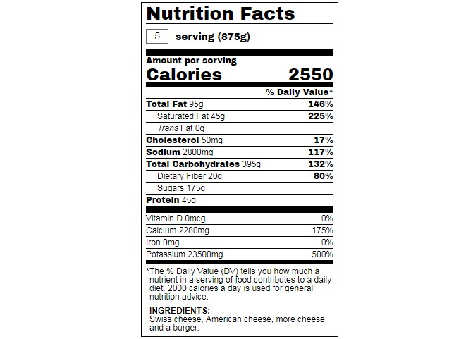 VueJS component to create a 2018 FDA-style nutrition label