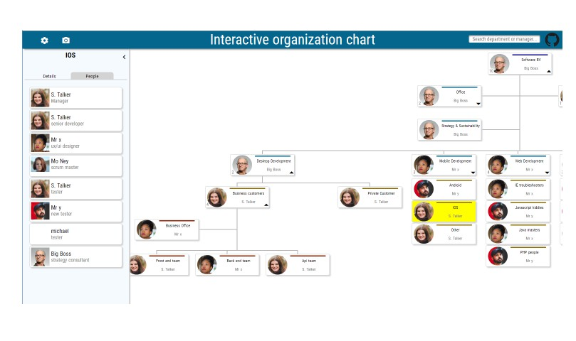 Manage and publish your interactive organization chart