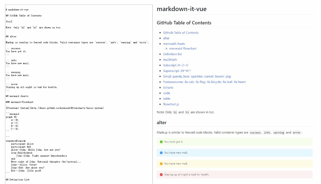 A powerful markdown components for Vue