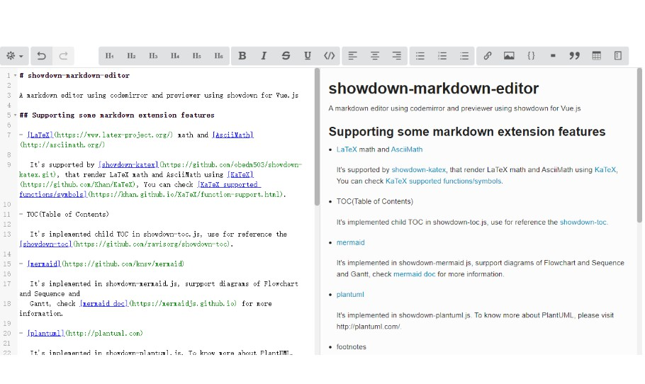 markdown editor using codemirror and previewer using showdown for Vue.js