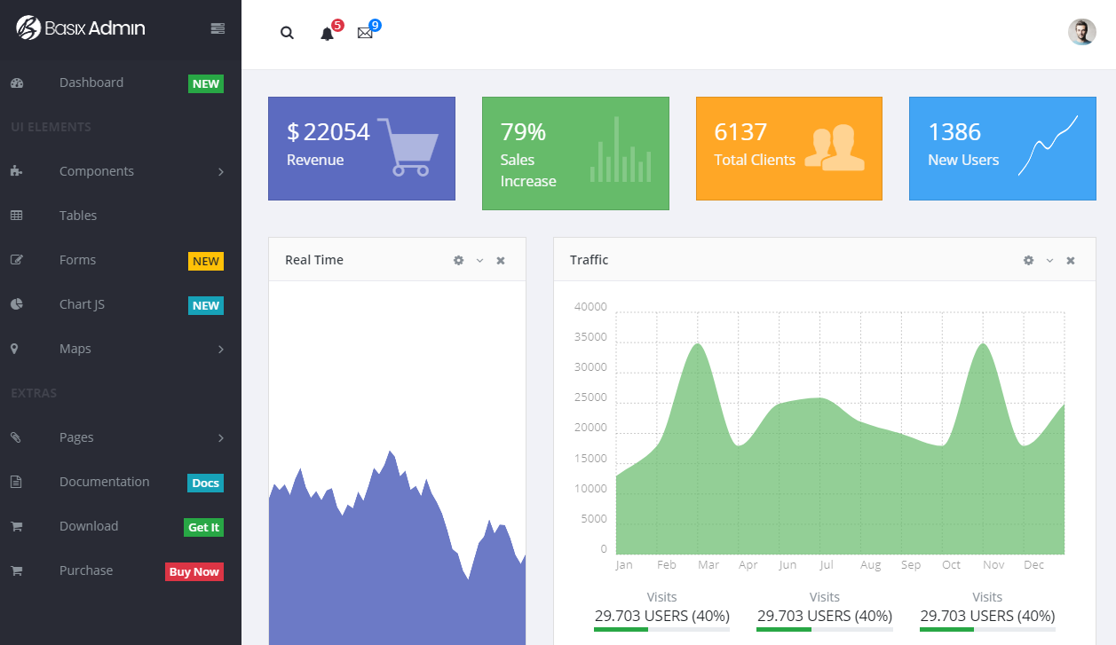 cryptocurrency exchange vue.js templates free download